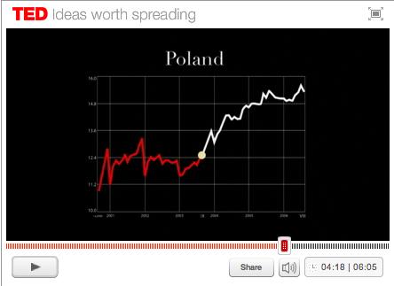 Polska Puls Biznesu's upplaga ökade kraftigt efter ny design